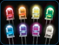Available LED Colors for Flashing Buttons