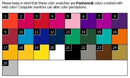 Standard Color Chart for Bike Bottles